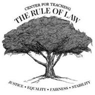 CENTER FOR TEACHING THE RULE OF LAW JUSTICE · EQUALITY · FAIRNESS ·  STABILITY