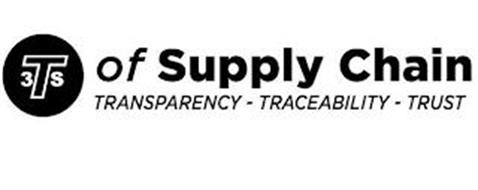 3TS OF SUPPLY CHAIN TRANSPARENCY - TRACEABILITY - TRUST