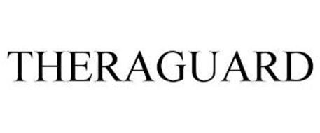 THERAGUARD