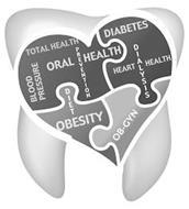 BLOOD PRESSURE TOTAL HEALTH ORAL HEALTH PREVENTION DIABETES DIALYSIS HEART HEALTH DIET OBESITY OB-GYN