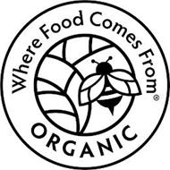 WHERE FOOD COMES FROM, ORGANIC
