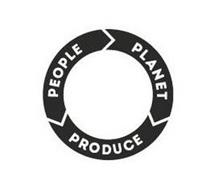 PEOPLE PRODUCE PLANET