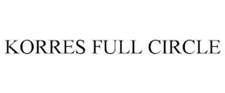 KORRES FULL CIRCLE