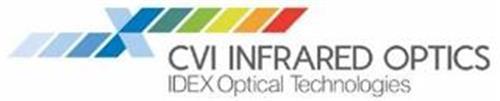 CVI INFRARED OPTICS IDEX OPTICAL TECHNOLOGIES X