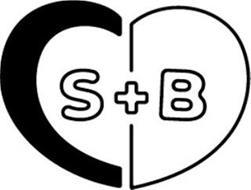 S + B