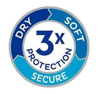 DRY SOFT SECURE 3X PROTECTION