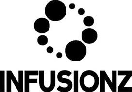 INFUSIONZ