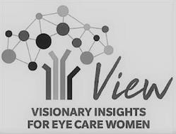 VIEW VISIONARY INSIGHTS FOR EYE CARE WOMEN