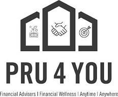 PRU 4 YOU FINANCIAL ADVISORS FINANCIAL WELLNESS ANYTIME ANYWHERE