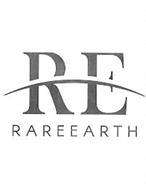 RE RAREEARTH