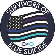 SURVIVORS OF BLUE SUICIDE